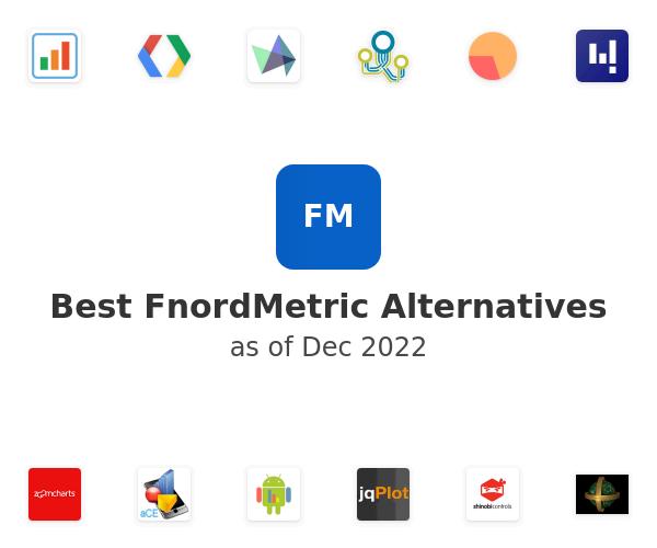 Best FnordMetric Alternatives
