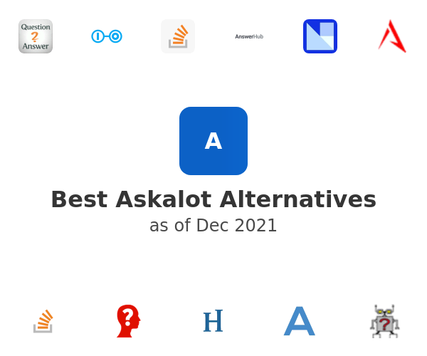 Best Askalot Alternatives