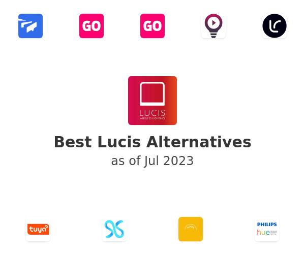 Best Lucis Alternatives