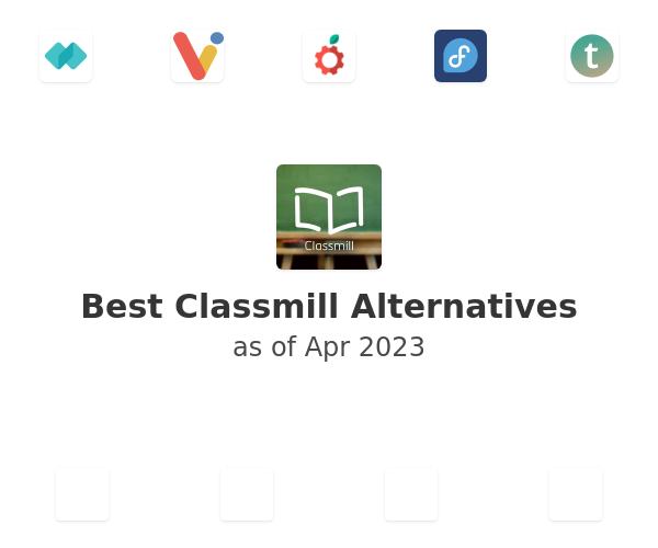 Best Classmill Alternatives