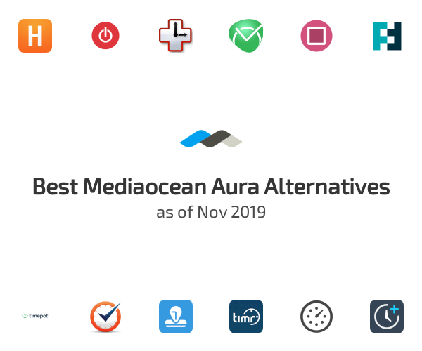 Best Mediaocean Aura Alternatives