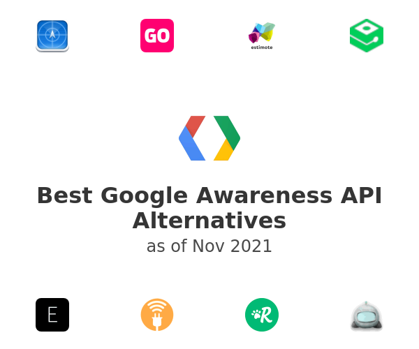 Best Google Awareness API Alternatives