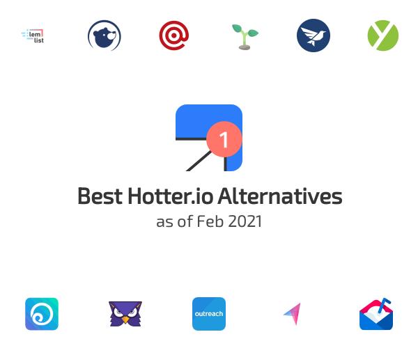 Best Hotter.io Alternatives
