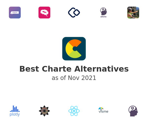 Best Charte Alternatives
