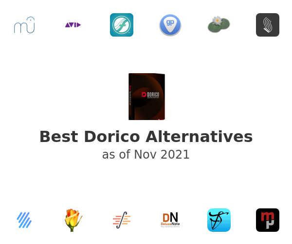 Best Dorico Alternatives