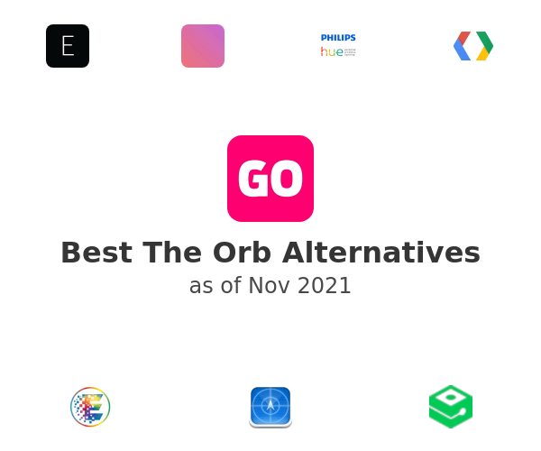 Best The Orb Alternatives