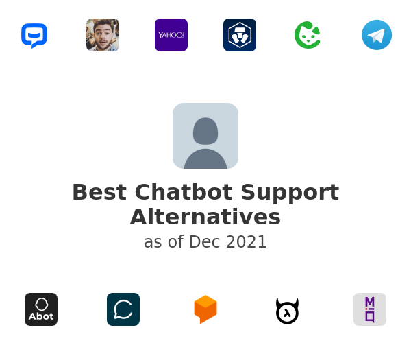 Best Chatbot Support Alternatives