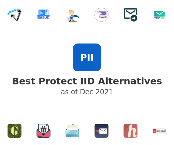Best Protect IID Alternatives