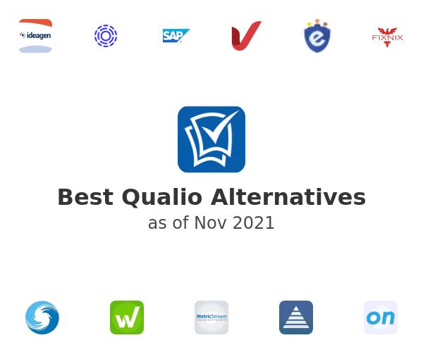 Best Qualio Alternatives