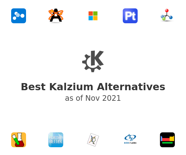 Best Kalzium Alternatives