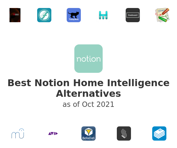 Best Notion Home Intelligence Alternatives