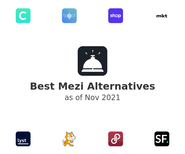 Best Mezi Alternatives