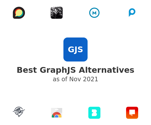 Best GraphJS Alternatives