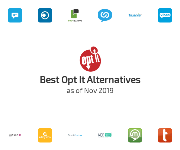 Best Opt It Alternatives