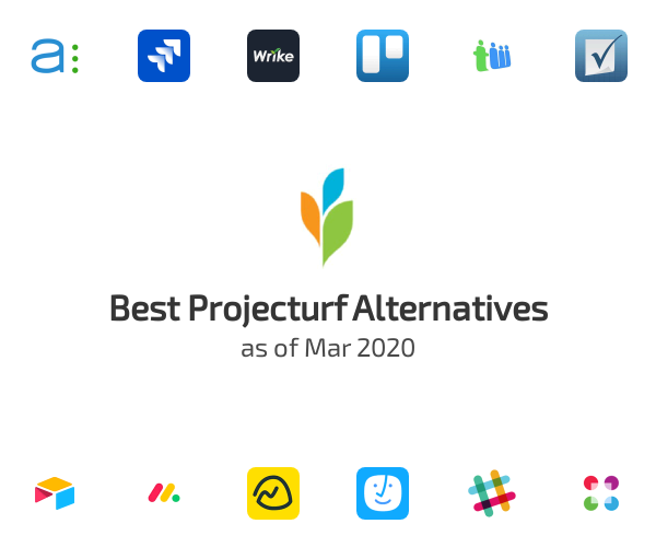 Best Projecturf Alternatives