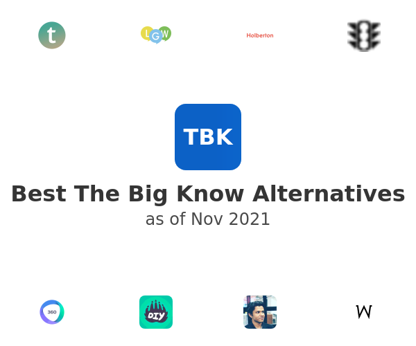 Best The Big Know Alternatives