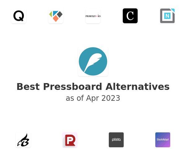 Best Pressboard Alternatives