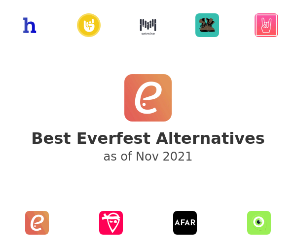 Best Everfest Alternatives