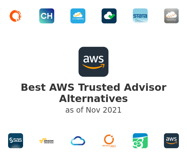 Best AWS Trusted Advisor Alternatives