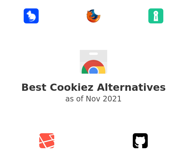 Best Cookiez Alternatives