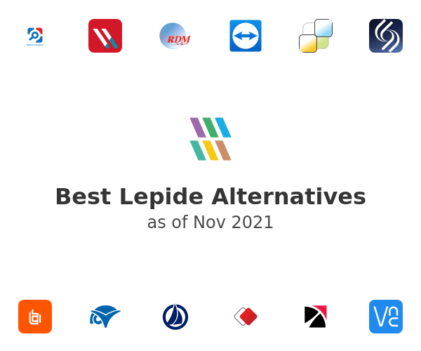 Best Lepide Alternatives