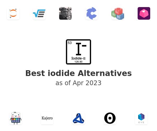 Best iodide Alternatives