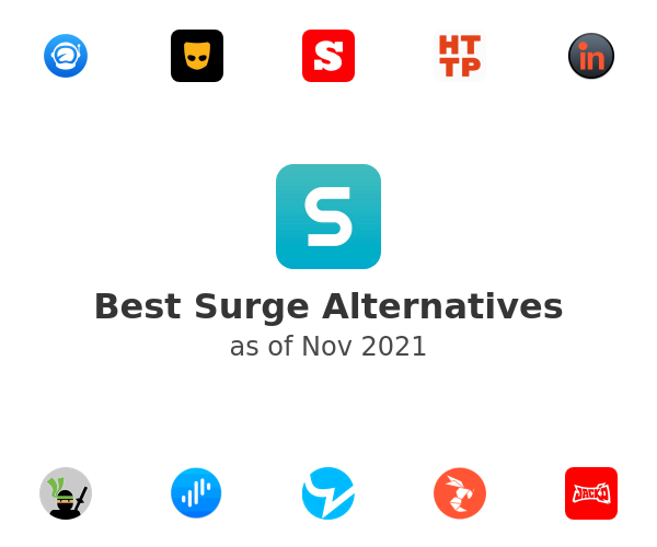 Best Surge Alternatives