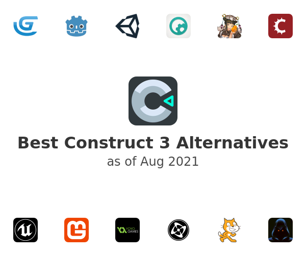 Best Construct 3 Alternatives