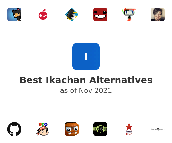 Best Ikachan Alternatives