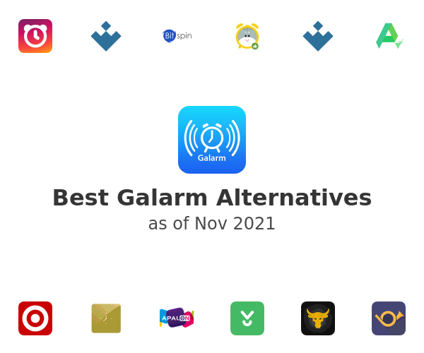 Best Galarm Alternatives