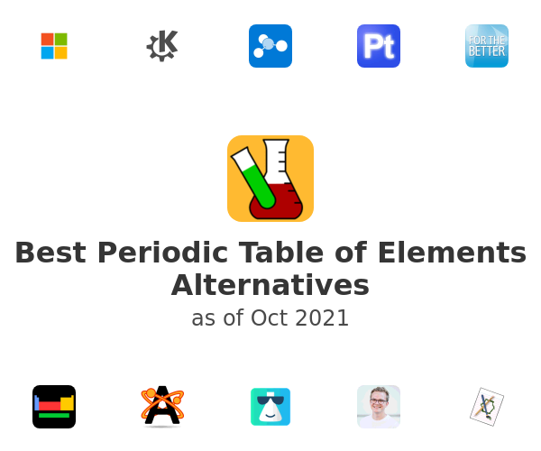 Best Periodic Table of Elements Alternatives