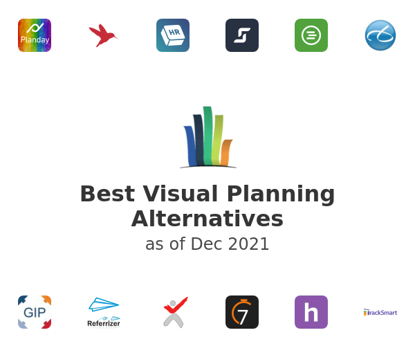Best Visual Planning Alternatives