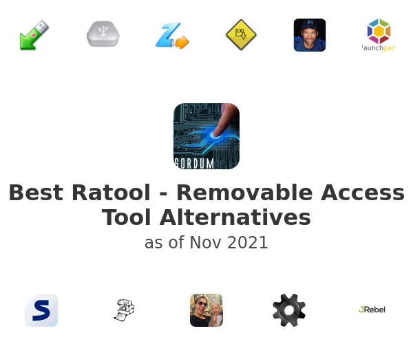 Best Ratool - Removable Access Tool Alternatives