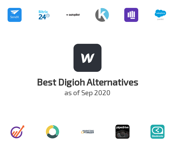 Best Digioh Alternatives