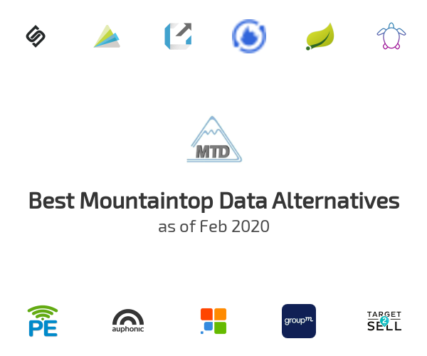Best Mountaintop Data Alternatives
