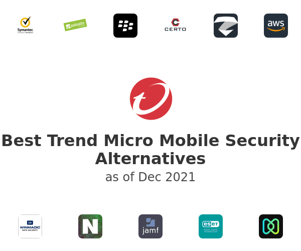 Best Trend Micro Mobile Security Alternatives
