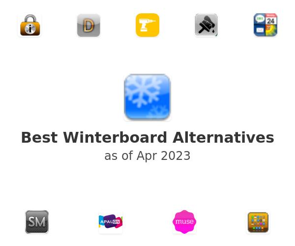 Best Winterboard Alternatives