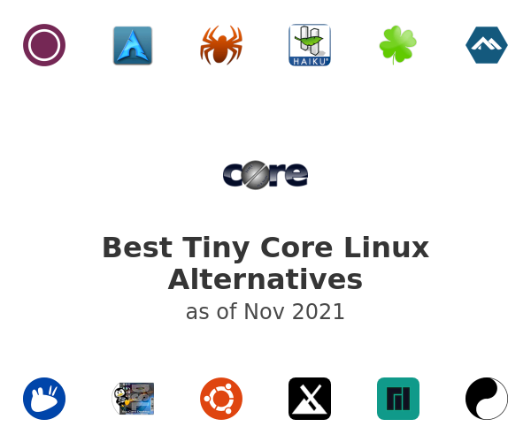 Best Tiny Core Linux Alternatives
