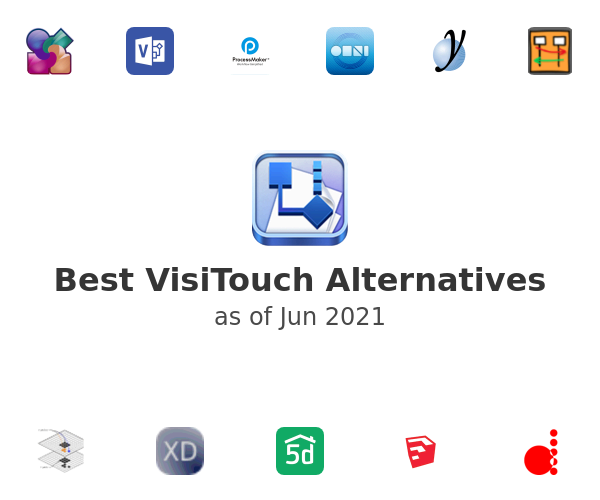 Best VisiTouch Alternatives