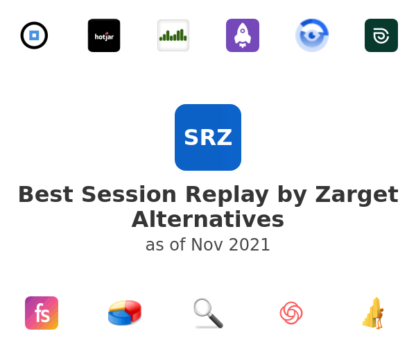 Best Session Replay by Zarget Alternatives