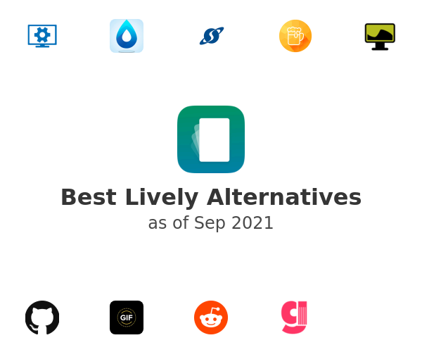 Best Lively Alternatives