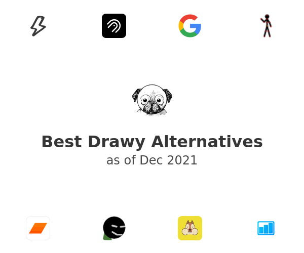 Best Drawy Alternatives
