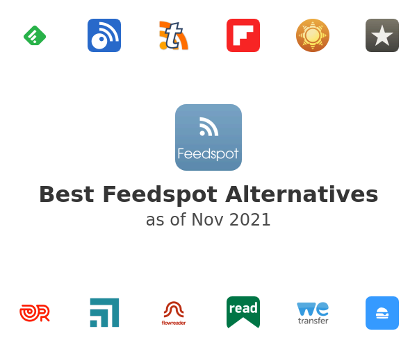 Best Feedspot Alternatives