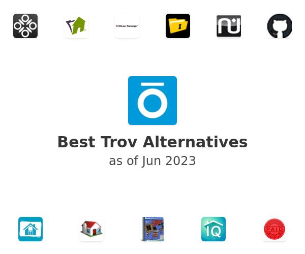 Best Trov Alternatives