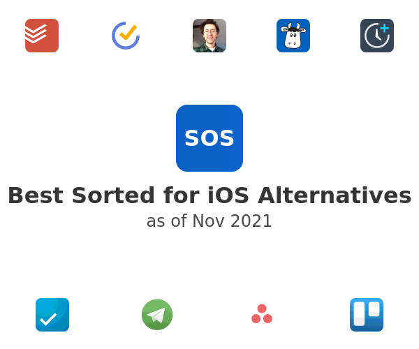 Best Sorted for iOS Alternatives
