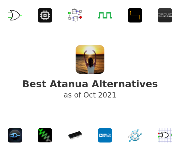 Best Atanua Alternatives