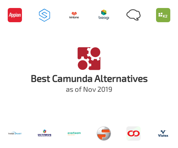 Best Camunda Alternatives