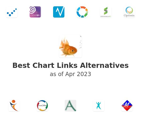 Best Chart Links Alternatives