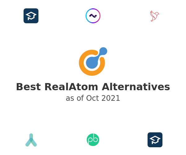 Best RealAtom Alternatives