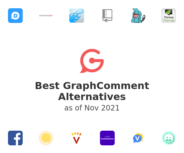 Best GraphComment Alternatives